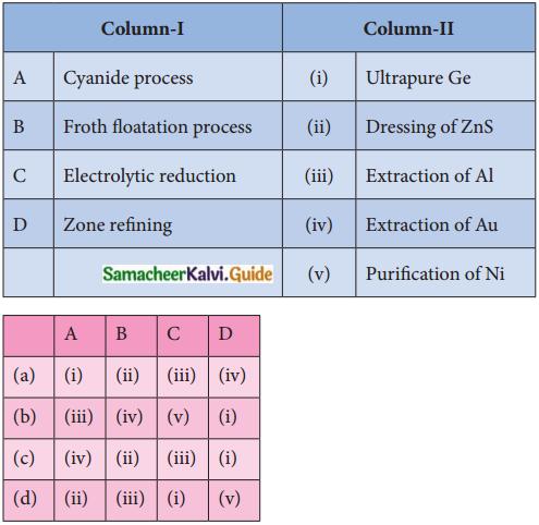 Samacheer Kalvi 12th Chemistry Guide Chapter 1 Metallurgy 1