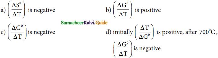 Samacheer Kalvi 12th Chemistry Guide Chapter 1 Metallurgy 3