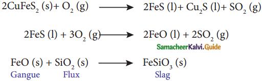 Samacheer Kalvi 12th Chemistry Guide Chapter 1 Metallurgy 8