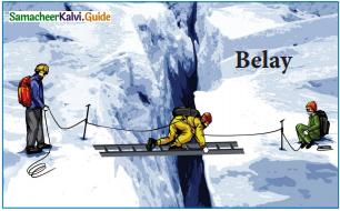 Samacheer Kalvi 12th English Guide Prose Chapter 4 The Summit 12