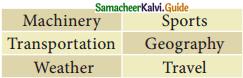 Samacheer Kalvi 12th English Guide Prose Chapter 4 The Summit 7
