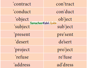 Samacheer Kalvi 12th English Guide Prose Chapter 6 On the Rule of the Road 1
