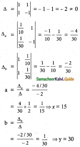 Samacheer Kalvi 12th Maths Guide Chapter 1 Applications of Matrices and Determinants Ex 1.4 10
