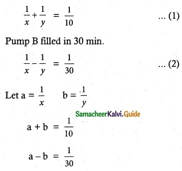 Samacheer Kalvi 12th Maths Guide Chapter 1 Applications of Matrices and Determinants Ex 1.4 9