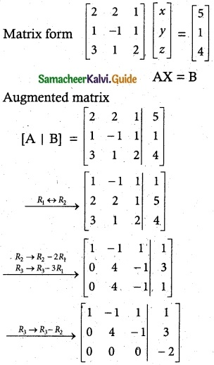 Samacheer Kalvi 12th Maths Guide Chapter 1 Applications of Matrices and Determinants Ex 1.6 4