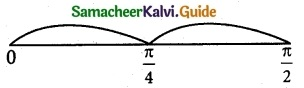 Samacheer Kalvi 12th Maths Guide Chapter 7 Applications of Differential Calculus Ex 7.10 6