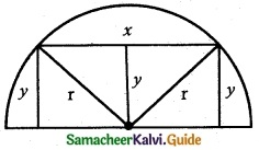 Samacheer Kalvi 12th Maths Guide Chapter 7 Applications of Differential Calculus Ex 7.8 7