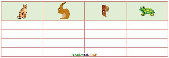 Samacheer Kalvi 4th English Guide Term 1 Prose Chapter 3 Robinson crusoe 10