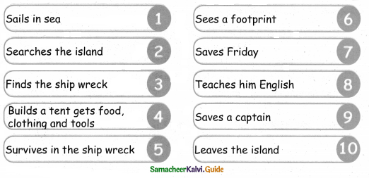Samacheer Kalvi 4th English Guide Term 1 Prose Chapter 3 Robinson crusoe 4