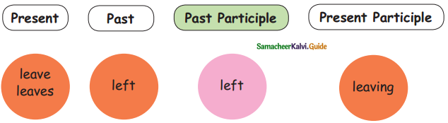 Samacheer Kalvi 5th English Guide Term 3 poem 3 Social Responsibility 1