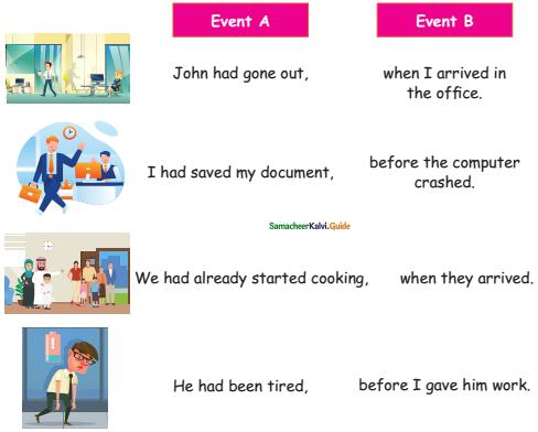 Samacheer Kalvi 5th English Guide Term 3 poem 3 Social Responsibility 3