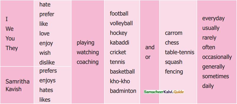Samacheer Kalvi 6th English Guide Term 3 Play Chapter 1 The Jungle Book 16