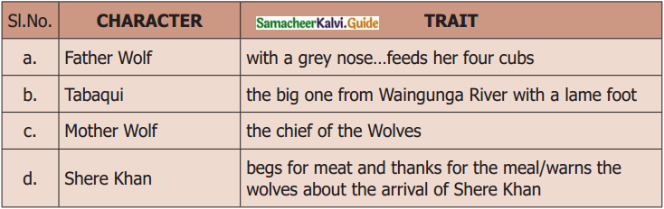 Samacheer Kalvi 6th English Guide Term 3 Play Chapter 1 The Jungle Book 9