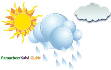 Samacheer Kalvi 6th English Guide Term 3 Poem 1 Indian Seasons 2