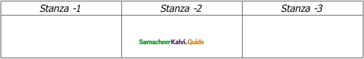 Samacheer Kalvi 6th English Guide Term 3 Poem 1 Indian Seasons 4