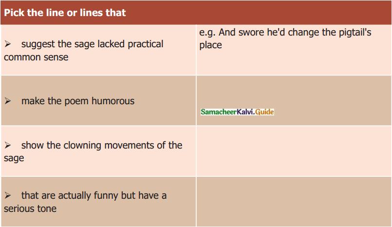 Samacheer Kalvi 6th English Guide Term 3 Poem 2 A Tragic Story 2