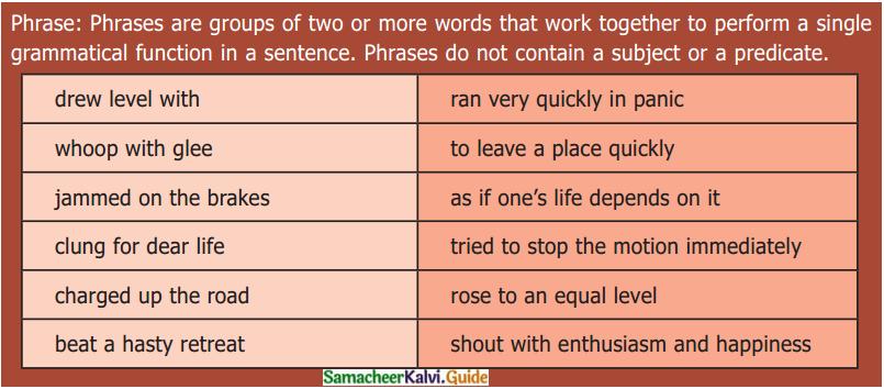 Samacheer Kalvi 6th English Guide Term 3 Prose 2 That Sunday Morning 2