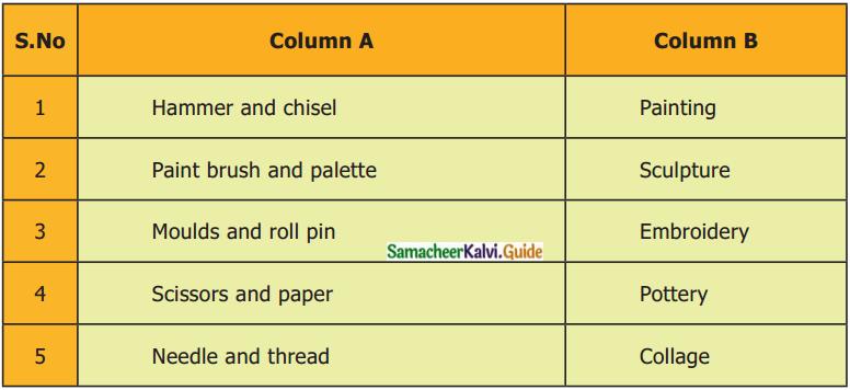 Samacheer Kalvi 7th English Guide Term 2 Prose Chapter 2 The Last Stone Carver 5