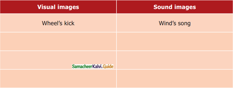 Samacheer Kalvi 7th English Guide Term 3 Poem 1 Sea Fever 2