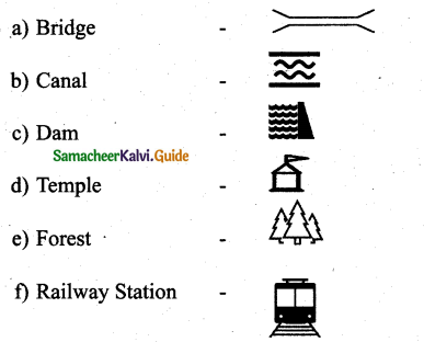 Samacheer Kalvi 7th Social Science Guide Geography Term 3 Chapter 2 Map Reading 3