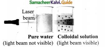 Samacheer Kalvi 9th Science Guide Chapter 10 Matter Around Us 2