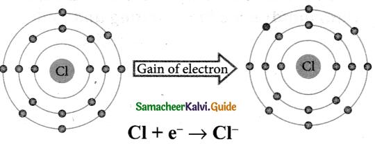 Samacheer Kalvi 9th Science Guide Chapter 13 Chemical Bonding 2