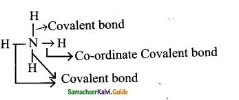 Samacheer Kalvi 9th Science Guide Chapter 13 Chemical Bonding 21