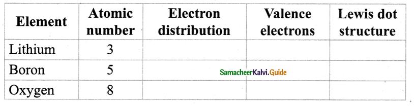Samacheer Kalvi 9th Science Guide Chapter 13 Chemical Bonding 4