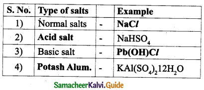 Samacheer Kalvi 9th Science Guide Chapter 14 Acids, Bases and Salts 10