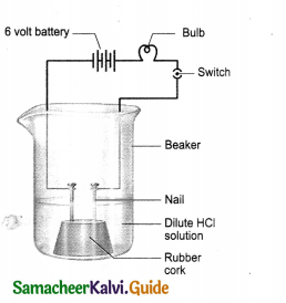 Samacheer Kalvi 9th Science Guide Chapter 14 Acids, Bases and Salts 2