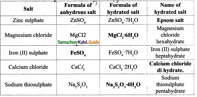 Samacheer Kalvi 9th Science Guide Chapter 14 Acids, Bases and Salts 6