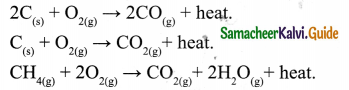Samacheer Kalvi 9th Science Guide Chapter 15 Carbon and its Compounds 3
