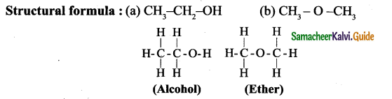 Samacheer Kalvi 9th Science Guide Chapter 15 Carbon and its Compounds 7