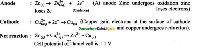 Samacheer Kalvi 9th Science Guide Chapter 16 Applied Chemistry 3