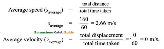 Samacheer Kalvi 9th Science Guide Chapter 2 Motion 22