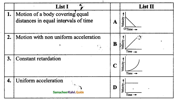 Samacheer Kalvi 9th Science Guide Chapter 2 Motion 4