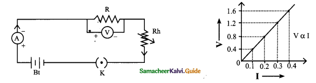 Samacheer Kalvi 9th Science Guide Chapter 4 Electric Charge and Electric Current 14