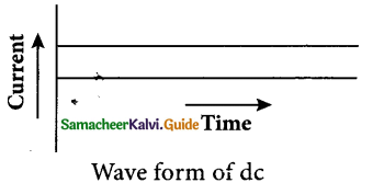 Samacheer Kalvi 9th Science Guide Chapter 4 Electric Charge and Electric Current 17