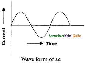 Samacheer Kalvi 9th Science Guide Chapter 4 Electric Charge and Electric Current 18