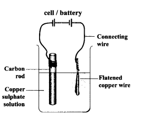Samacheer Kalvi 9th Science Guide Chapter 4 Electric Charge and Electric Current 19