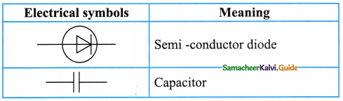 Samacheer Kalvi 9th Science Guide Chapter 4 Electric Charge and Electric Current 3