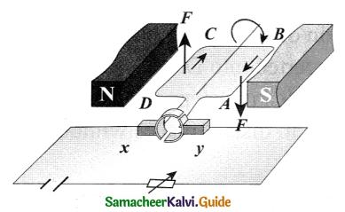 Samacheer Kalvi 9th Science Guide Chapter 5 Magnetism and Electromagnetism 2