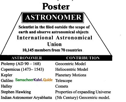 Samacheer Kalvi 9th Science Guide Chapter 9 Universe 3
