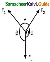 Samacheer Kalvi 11th Physics Guide Chapter 3 Laws of Motion 10