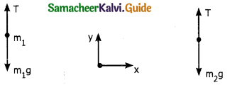 Samacheer Kalvi 11th Physics Guide Chapter 3 Laws of Motion 13