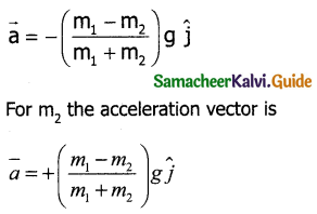 Samacheer Kalvi 11th Physics Guide Chapter 3 Laws of Motion 16