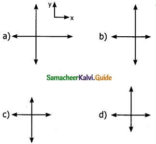 Samacheer Kalvi 11th Physics Guide Chapter 3 Laws of Motion 2