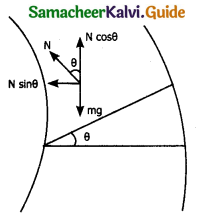 Samacheer Kalvi 11th Physics Guide Chapter 3 Laws of Motion 26
