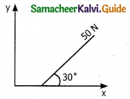 Samacheer Kalvi 11th Physics Guide Chapter 3 Laws of Motion 29