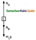 Samacheer Kalvi 11th Physics Guide Chapter 3 Laws of Motion 37